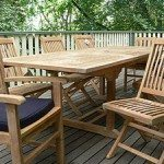 Teak Furniture Care